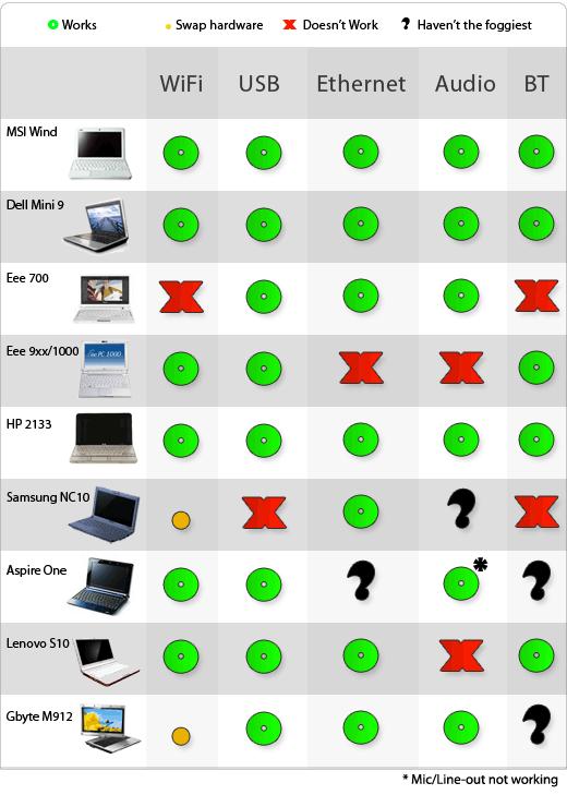 osxnetbooks