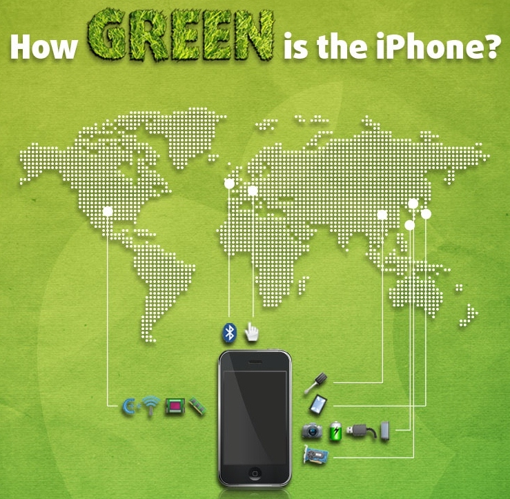 how green is your phone top