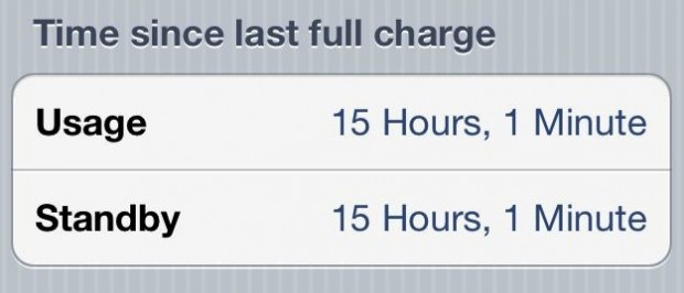 iPhone 4S battery life Standby same as use