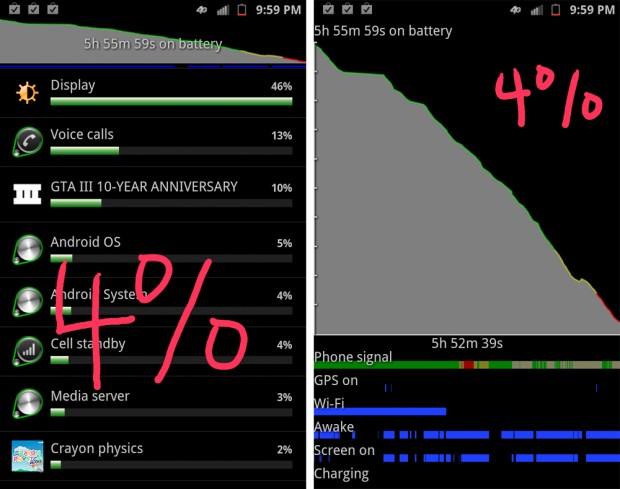 Galaxy Note Battery Level at 4 percent