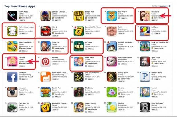 Top iPhone App Manipulated rankings