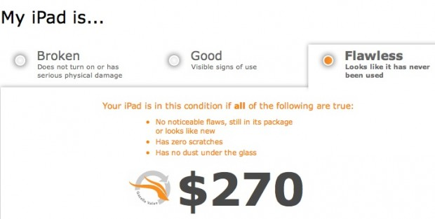 iPad 2 Resale Price