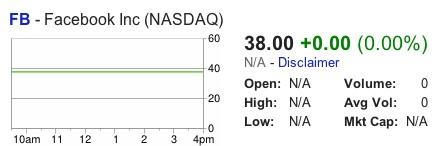 FB Stock IPO