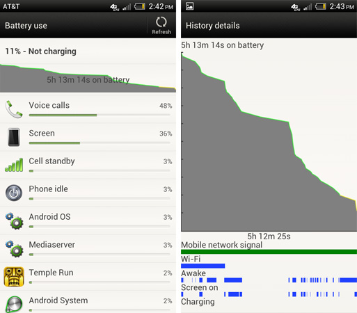 HTC One X Battery Level