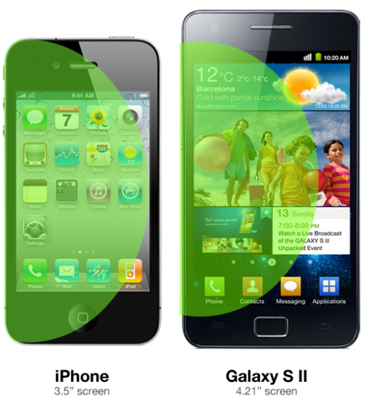 no four-inch iPhone