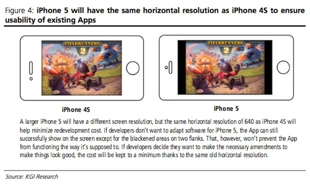 How Apps Could Look on iPhone 5