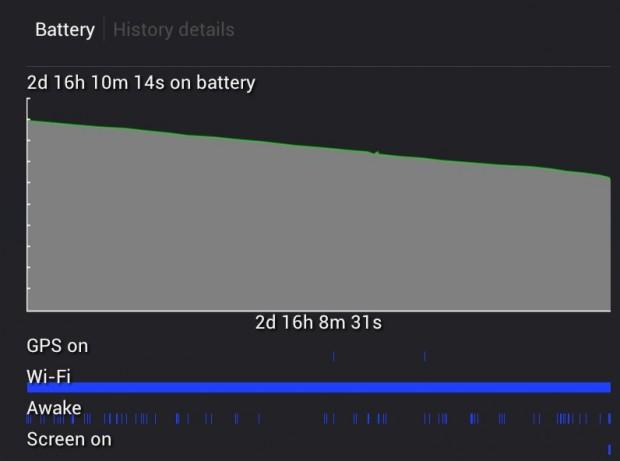 Toshiba Excite 7.7 Battery Life