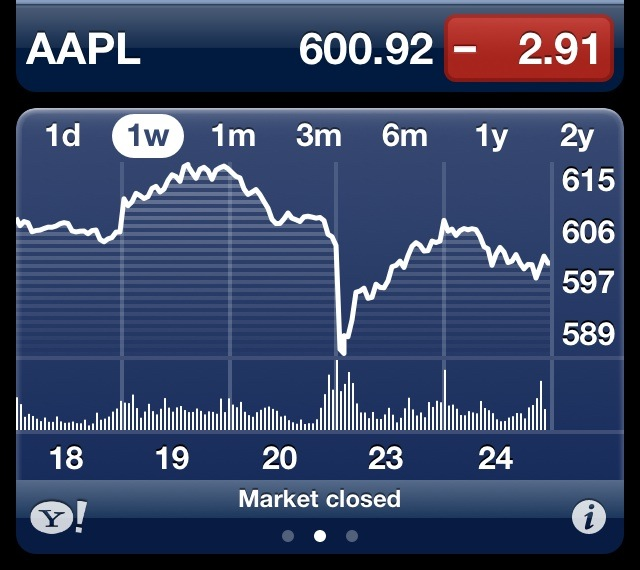 APPL Q3 2012 Earnings