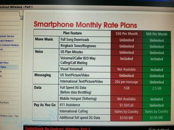 Radiochack No Contract Wireless plans leak