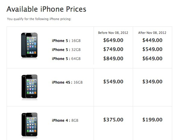 iPhone 5 off contract prices