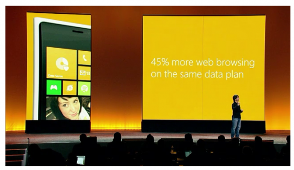 Data Sense Windows Phone 8