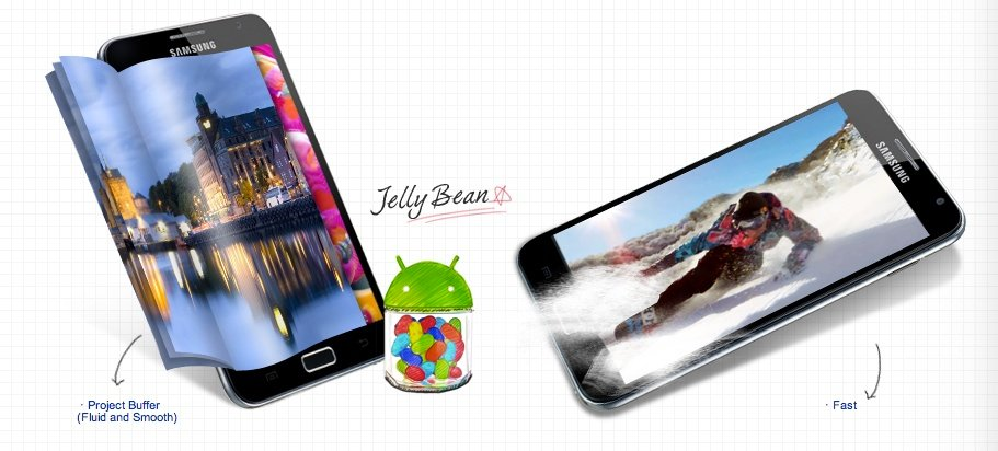 Galaxy Note Jelly Bean Update AT&T