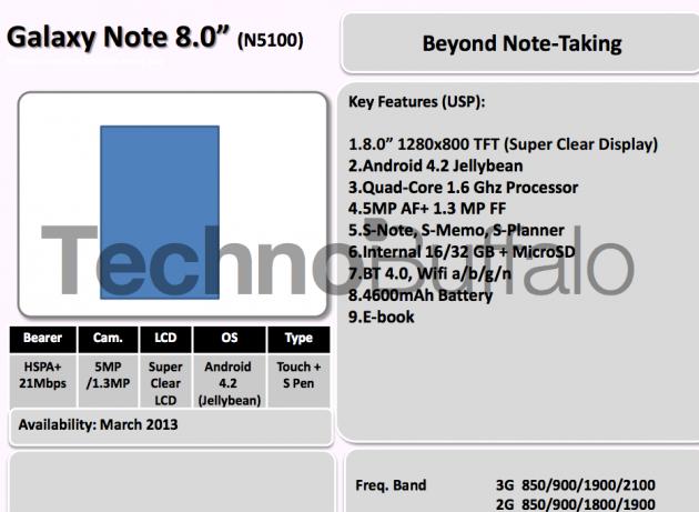 Samsung_2013_roadmap_2-630x461