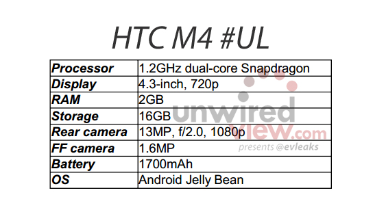 HTC_M4_specs