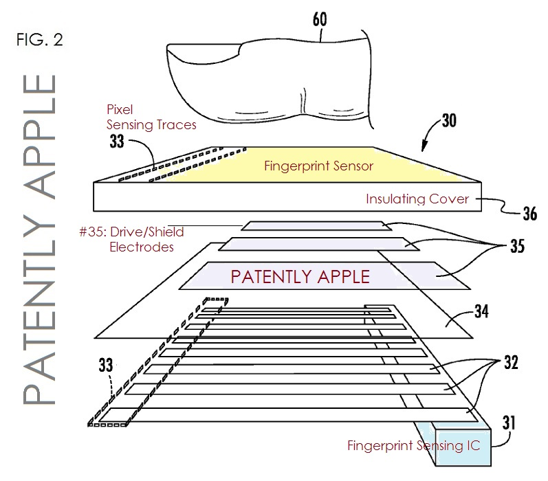 An Apple patent shows how a fingerprint sensor could exist below the iPhone 5S display.