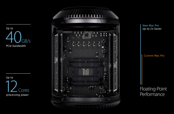 The Mac Pro price could deliver an expensive experience this fall.