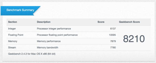 13-inch MacBook Pro Retina Haswell benchmarks