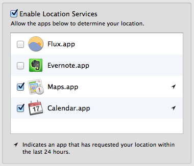Location-apps