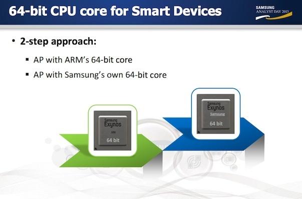 samsung-64-bit-exynos-small