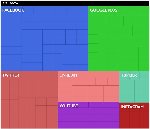 socialdatacollection