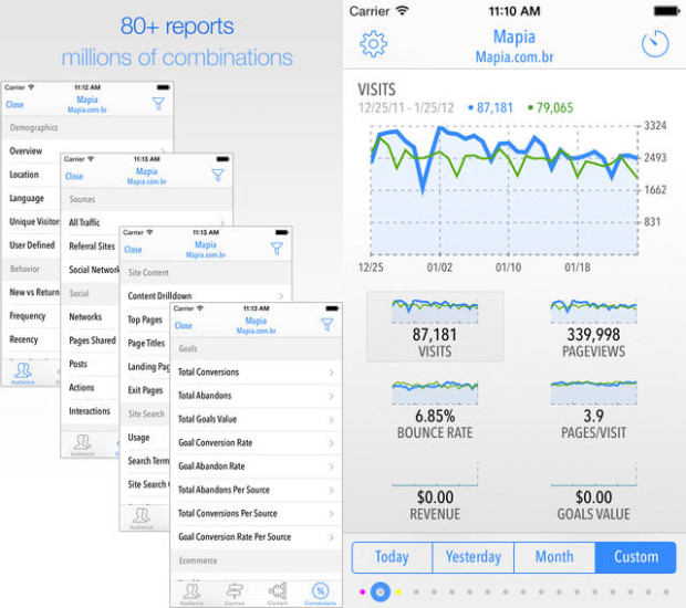 Access reports and all your analytics data with Quicklytics.