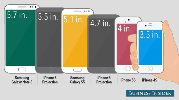 This is how the iPhone 6 could look next to the Galaxy Note 3.