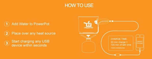 powerpot how to use diagram