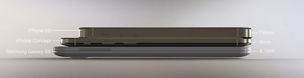 Rumors suggest an iPhone 6 will be between 6mm and 7mm thick.