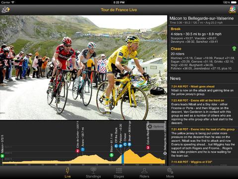 The Tour de France Live iPad app is $14.99 for the entire Tour de France.