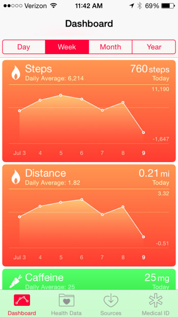 In iOS 8 users get a central spot to track health.