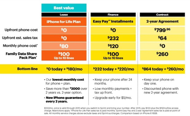 iPhone 6 Sprint Family Pack Deal