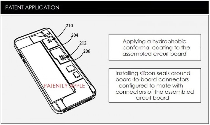 Here is the latest Apple patent for a waterproof iPhone.