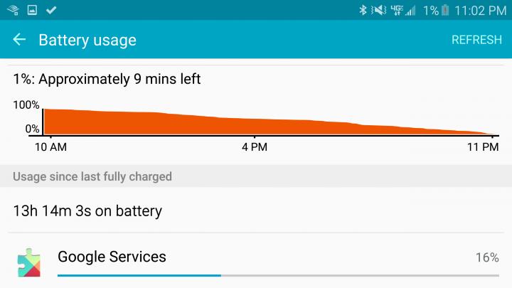 Galaxy S6 Edge battery life is very good so far.