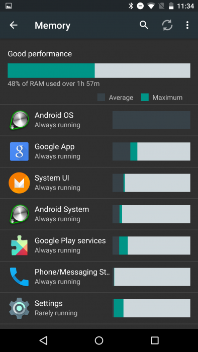 Android 5.1 vs Android M - RAM Manager