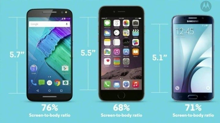 Moto X vs Note 5: Display