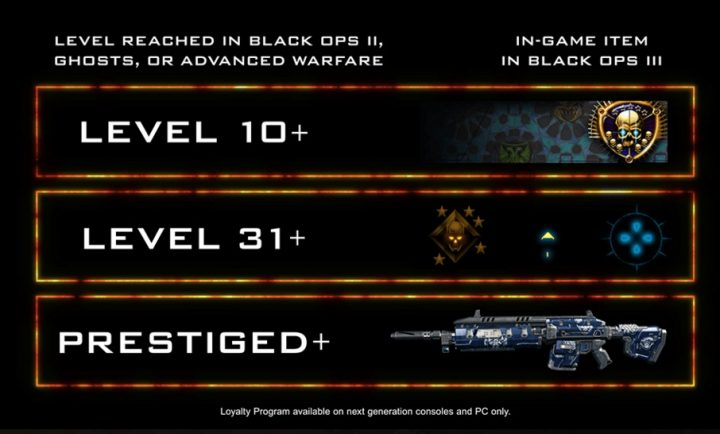 Earn free unlocks just for your levels in previous Call of Duty games.