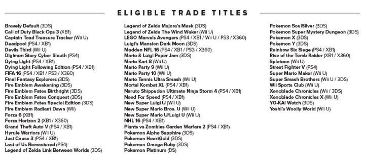 division_trade_list