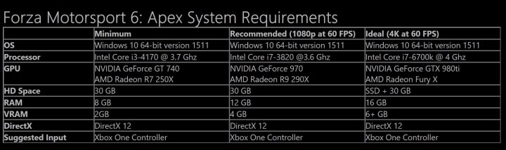 Forza 6 Apex requirements