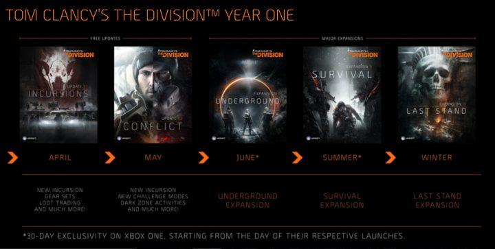 the division season pass calendar