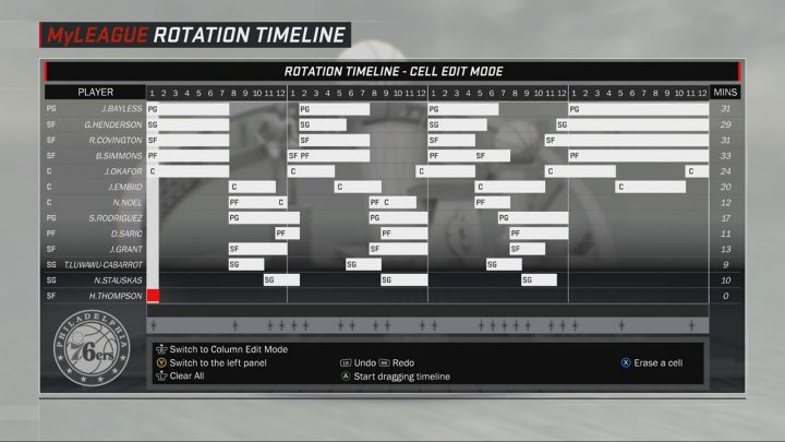 Rotation Timeline