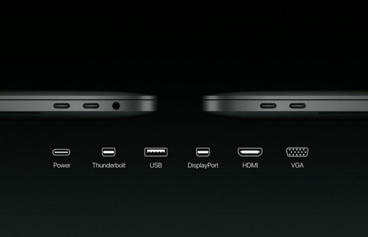 There is no SD card slot or MagSafe connection.