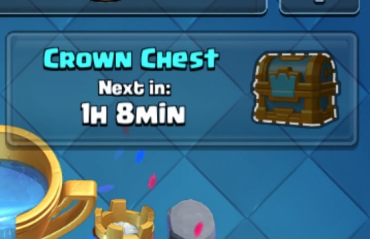 Don't Forget the Daily Crown Chest