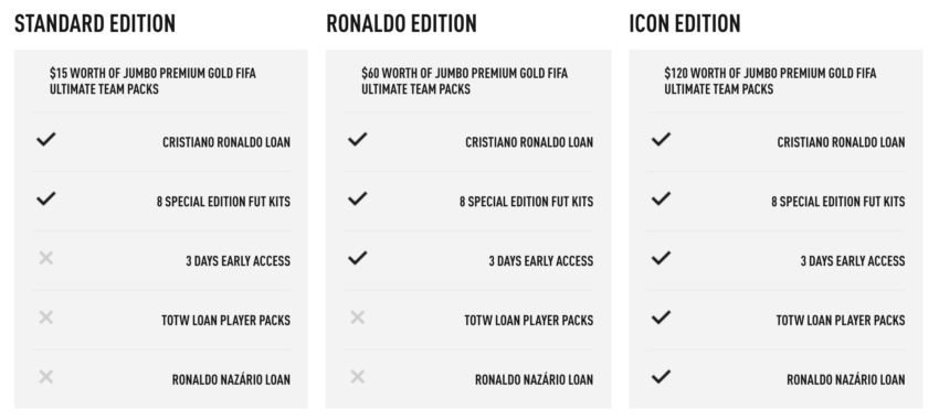 What's different between FIFA 18 editions.