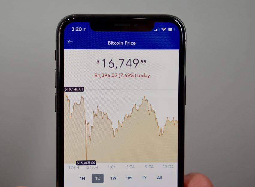 Buy Bitcoin as an Investment