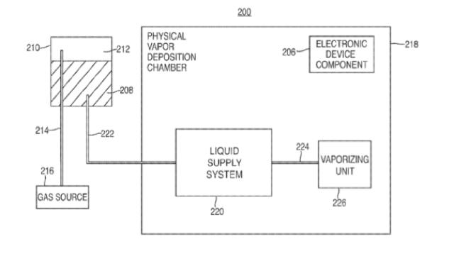 Apple Patent FIngerprint fighting tech