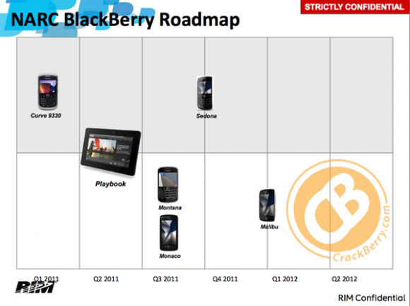 CDMA-BlackBerry-Roadmap-2011-580x434.png