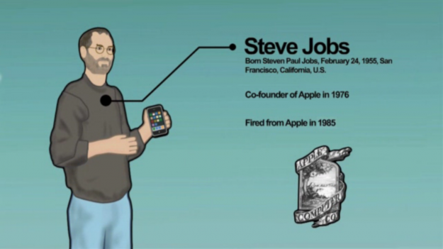 History of the iPhone Animated Infographic