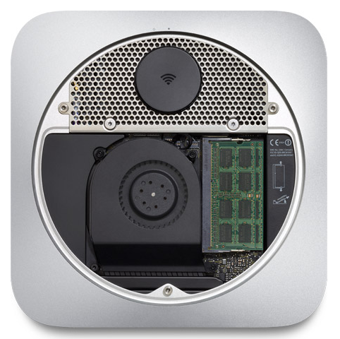 Mac Mini Removable panel
