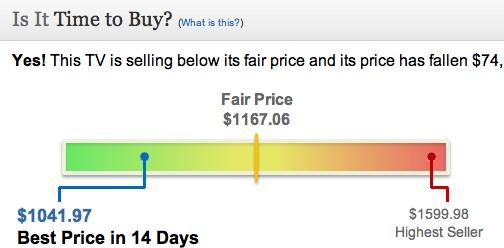 Retrevo Fair Price HDTV