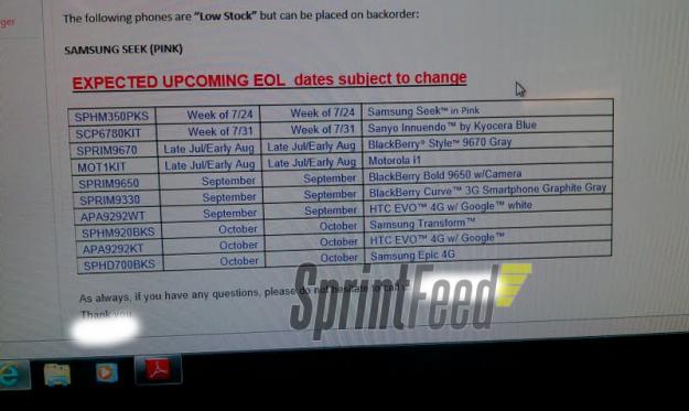 Sprint EOL Dates